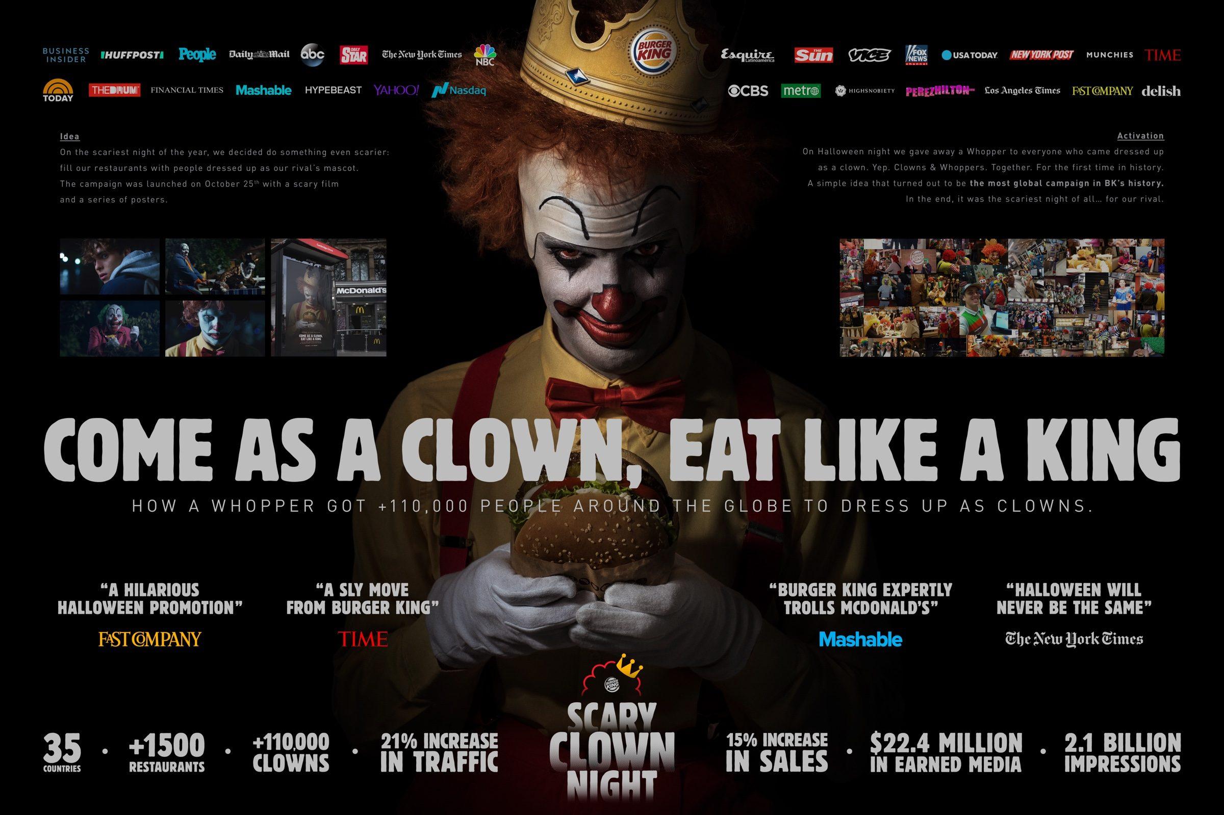 Mc Donald's vs Burger Kingg: storia della rivalità