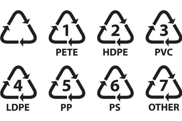 simboli differenziata: plastica