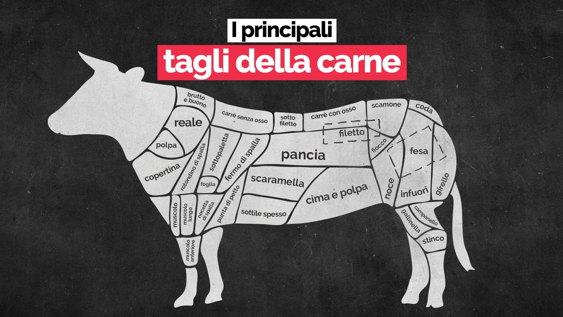 Tagli di carne: come riconoscere i più comuni tagli di manzo e come cucinarli al meglio